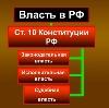 Органы власти в Кирсанове